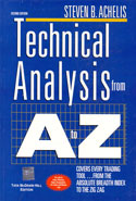 Technical Analysis From A to Z