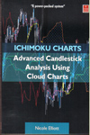 Advanced Candlestick Analysis Using Cloud Charts