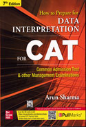 How to Prepare for Data Interpretation for CAT and Other Management Examinations