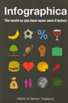 Infographica The World As You Have Nevder Seen It Before