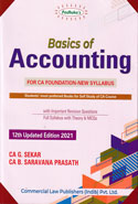 Basics of Accounting for CA Foundation