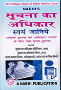 Right To Information One Should Know In Hindi