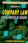 Company Law One Should Know